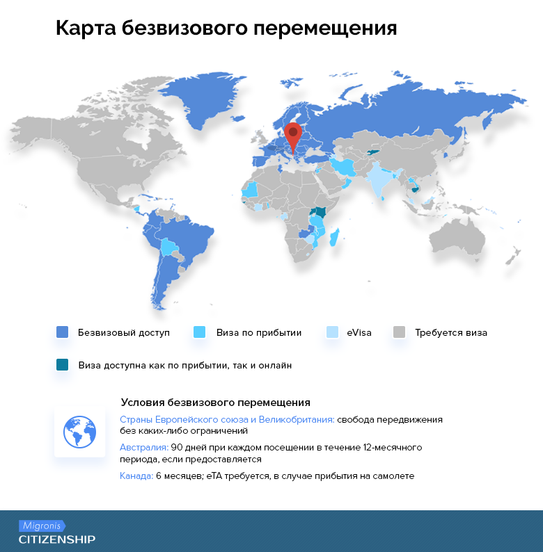 Паспорт Черногории за инвестиции: обзор программы. Альтернативные варианты в ЕС и на Карибах | Migronis