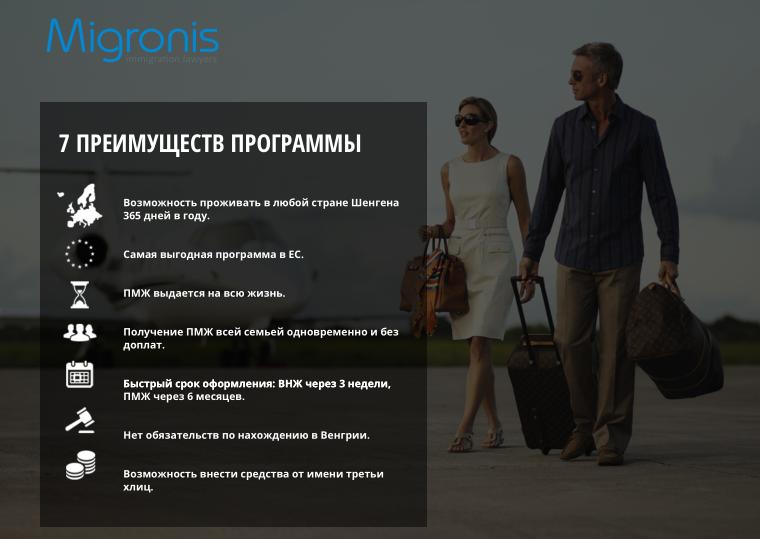 Процесс оформления и преимущества Государственной инвестиционной программы Венгрии для получения постоянного места жительства | Migronis