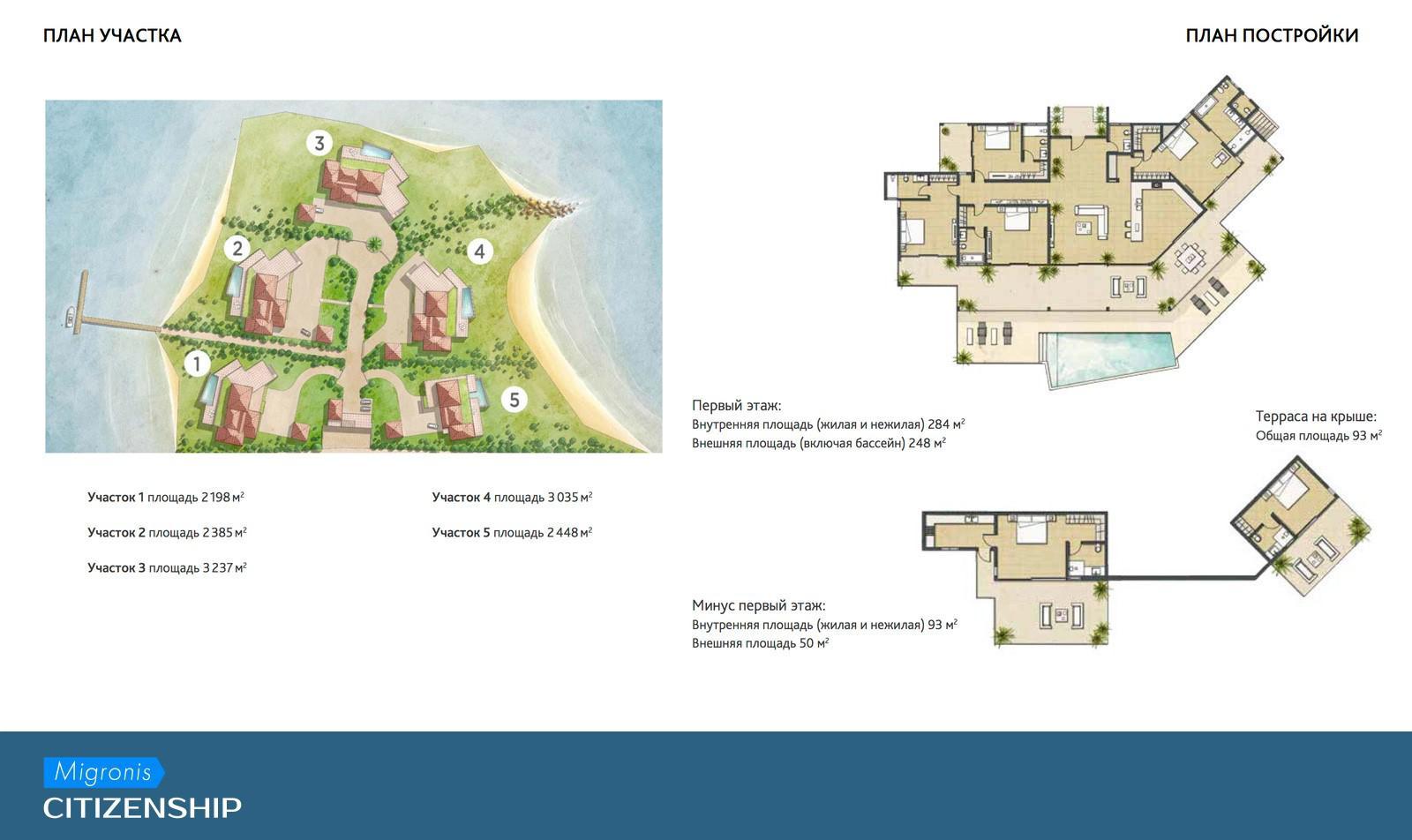 Недвижимость на Антигуа и Барбуде: Daniel Bay — закрытый поселок для пяти элитных вилл | Migronis