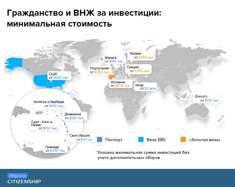 ВНЖ в США за инвестиции: программа EB-5 | Migronis