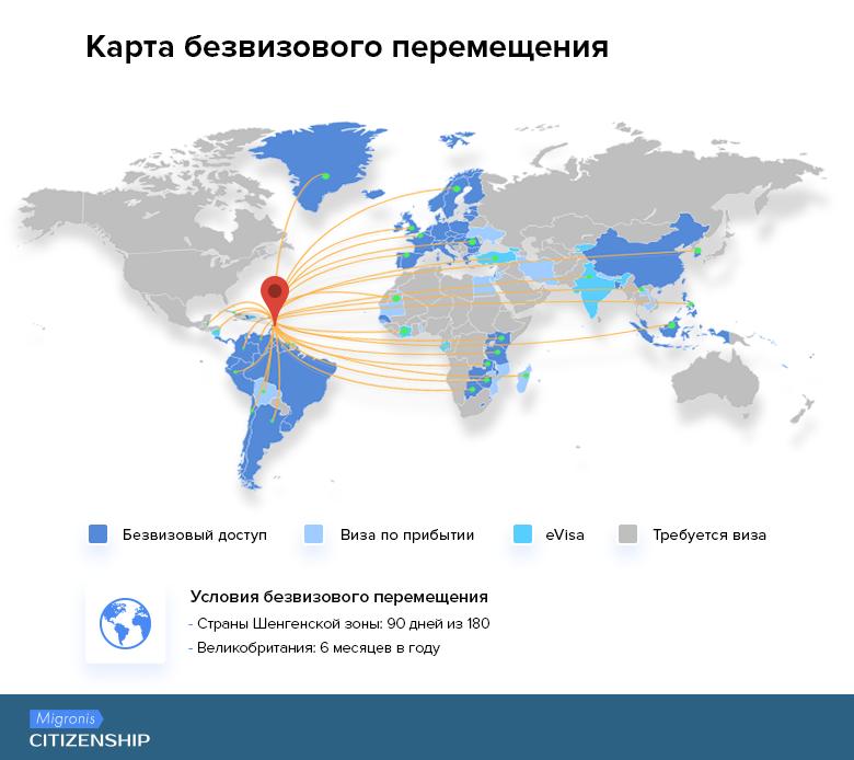 Виза Е-2 в США для россиян с паспортом Гренады | Migronis