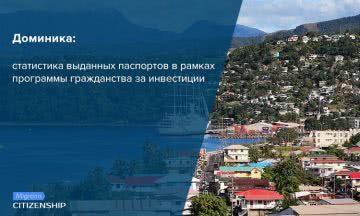 Доминика: статистика выданных паспортов в рамках программы гражданства за инвестиции