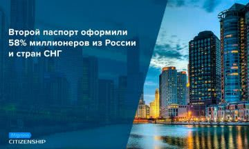 Второй паспорт оформили 58% миллионеров из России и стран СНГ