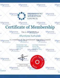 Сертификат IMC