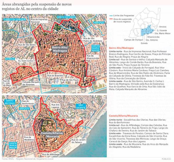 Аренда жилья в Португалии: новые условия
