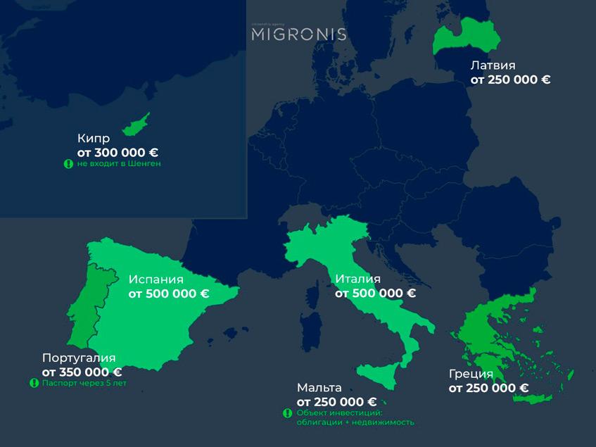 ВНЖ за инвестиции в Европе – карта