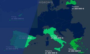 Вид на жительство в Европе при покупке недвижимости: лучшие программы 2020