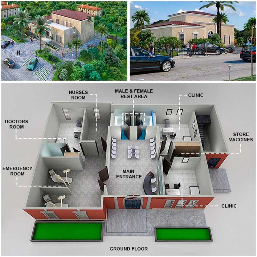 Новые проекты для инвестирования на Доминике