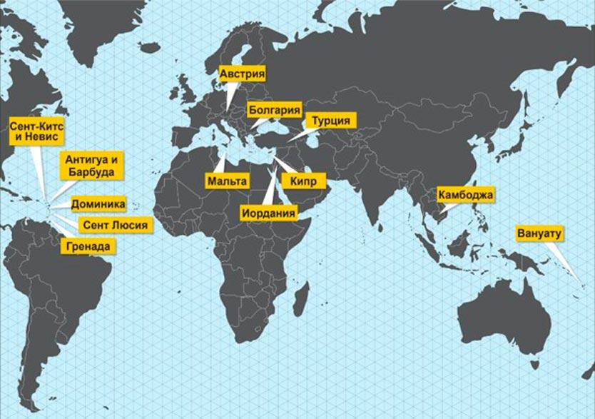 Индекс CBI-2019 в 13 странах