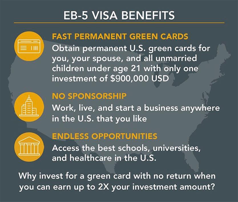 EB-5 benefits