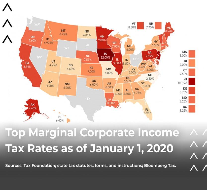 Ставки по персональному налогу на прибыль по штатам США